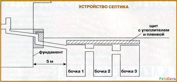 Термометр из картона своими руками в школу