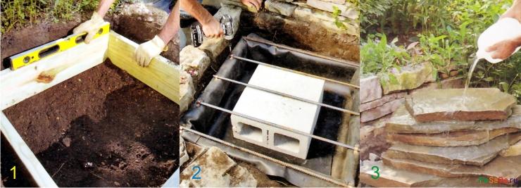 Пошаговое руководство по строительству дачного миниводопада на приусадебном участке