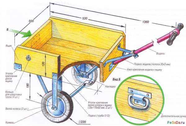 Как сделать садовая тележка