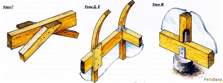 Дуга из доски своими руками - Азбука идей